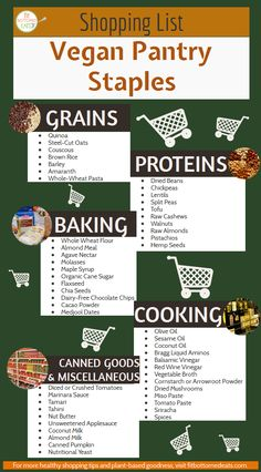 Behold the ultimate vegan grocery shopping list! | Fit Bottomed Eats