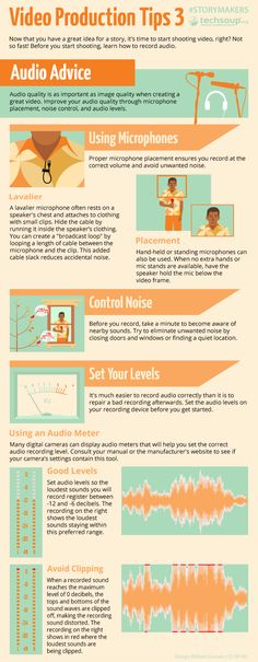 infographic showing tips on how to better record sound for videos