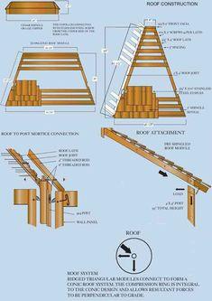 Click Here To Get More  DIY Oval Gazebo Plans Free #Gazebo_Building_Plans #wooden_gazebo_plans #How_To_Build_a_Gazebo #Gazebo_Blueprints