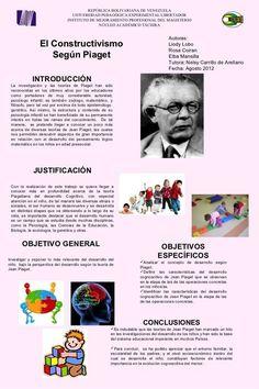 10 Ideas De Teorías Del Desarrollo Humano Teorias Del Aprendizaje Psicologia Educativa Psicologia Del Aprendizaje