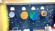 Aurinkokunta ja planeetat, 2 lk:n ryhmätyö Science Art, Science And Nature, Space Theme, Solar System, Halloween, My Dream, Crafts, Planets, Projects