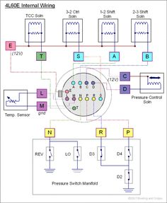 Wiring Diagram 4l60e Automatic Transmission Parts - Wiring