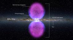 Como as novas frequências cósmicas estão limpando os seres humanos  http://pensopositivo.com.br/como-as-novas-frequencias-cosmicas-estao-limpando-os-seres-humanos/