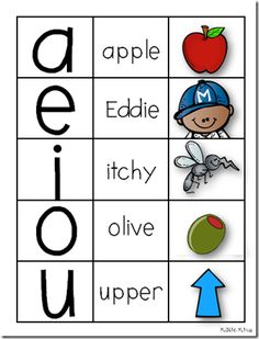 Vowel chant and chart available on fb fan page. Vowel cards color coded for quick assessment. One set for students.