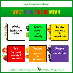 ☛ What do food colors mean? ✒ Share | Like | Re-post | Comment