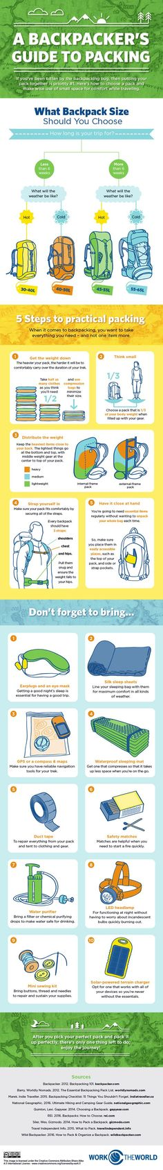Here's how #backpackers to choose a pack and make the best out of it's space when packing. Source: http://www.worktheworld.com