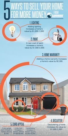 [INFOGRAPHIC] Selling your home? Here are 5 ways to sell your home for more money! One is a home warranty.