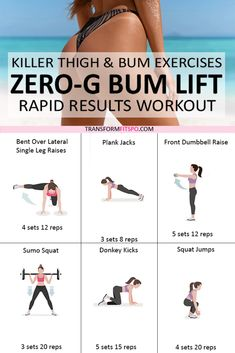 Home Weight Workout, Body Workout At Home, Fitness Workout For Women, Weight Loss Workout Plan, Home Gym Exercises, At Home Workouts, Summer Workouts, Bum Workout, Dumbbell Workout