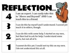 reflection essay on writing process
