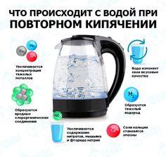 Можно ли кипятить воду несколько раз