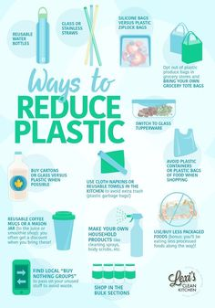 Ways to Reduce Plastic - Lexi's Clean Kitchen - Eco-Friendly Travel: An A to Z Guide to Save Planet Save Our Earth, Save The Planet, 5 Rs, Do It Yourself Inspiration, Plastic Pollution, Ocean Pollution, Eco Friendly House, Eco Friendly Products, Eco Friendly Cars