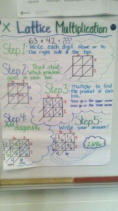 Just recently learned Lattice Multiplication, it was not taught to us in Elementary School. This is a GREAT way to help aide students who have a difficult time doing standard multiplication. Multiplication Anchor Charts, Math Charts, Math Anchor Charts, Lattice Multiplication, Math Strategies, Math Resources, Multiplication Strategies, Fourth Grade Math, Second Grade Math
