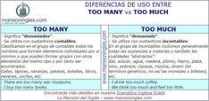 Diferencia en inglés entre Too Many y Too Much