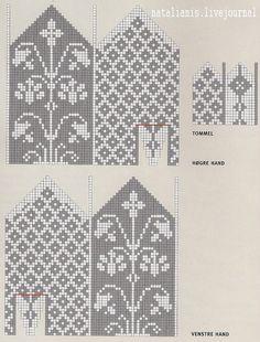 Telenor E-post :: Hei, Beate! Her er noen Pins du ikke bør gå glipp av … Fair Isle Knitting Patterns, Knitting Charts, Knitting Stitches, Knitting Socks, Knitted Mittens Pattern, Crochet Mittens, Wrist Warmers, Crochet Chart, Knitting Accessories