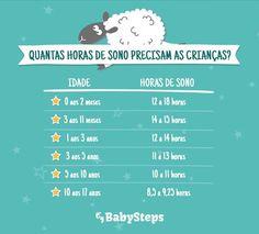 #Quantas_Horas_de_Sono_Precisam_as_Crianças #babysteps #infográficos #bebés #crianças #dormir #sono