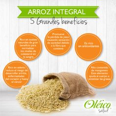 """BENEFICIOS DEL ARROZ INTEGRAL"" #Superfood #Oleico"