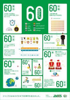 「60」という数字を紐解くインフォグラフィック | infographic.jp − インフォグラフィックス by econte