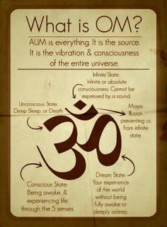 The vibration of repeating the word OM over and over helps to calm the body and release tension it makes a great mantra to add to your meditation. Sanskrit Symbols, Yoga Symbols, Spiritual Symbols, Spiritual Awakening, Om Mantra, Zealand Tattoo, Vedic Mantras, Unalome, Symbols And Meanings