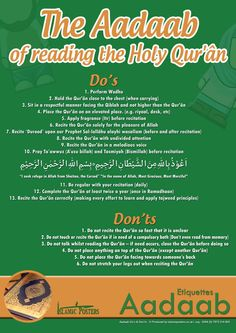 Islamic Posters - Educational Posters