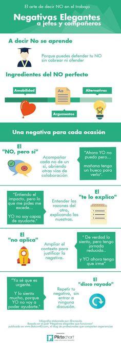 El arte de decir no en el trabajo #infografia