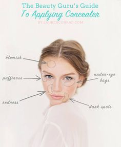 Color Correction Guide  Green concealer is a great color corrector for neutralizing blemishes, covering up redness, and canceling out any ...
