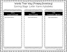 words their way spelling inventory primary pdf