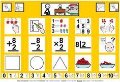 Tablero de comunicación con pictogramas de ARASAAC sobre actividades de la clase (matemáticas).