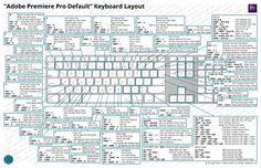 Adobe Premiere Pro Default Keyboard Shortcut Cheat Sheet