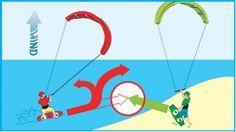 kitesurfing-rulesoftheroad