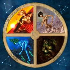 "Elements: ""Paracelsus' Elementals,"" by at deviantART. Elements Four, Classical Elements, Wiccan, Witchcraft, Aura Azul, Come Little Children, 4 Element, Earth Wind & Fire, Irish Celtic"