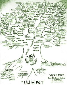 Ancient tree with names of the Wyrd Sisters and other Fates, fatas, and faeries