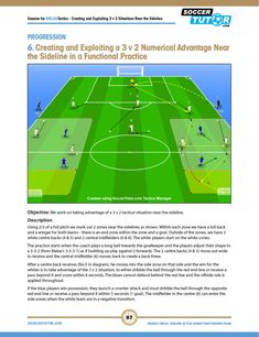 Marcelo-Bielsa-Tactics-Creating-and-Exploiting-3v2-Situations-4-Practices (1) (1).pdf - Shared Files - Acrobat.com Football Coaching Drills, Football Tactics, Soccer Training, Pdf, Sports, Activities, School, Workouts, Soccer Drills