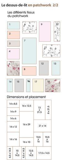 schéma-patchwork-mini                                                                                                                                                     Plus