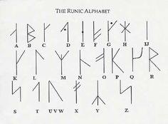 m/ #Viking #alphabet #tattoo #symbols on my left knuckles? (I, R, L, B, PF) 4.5-5