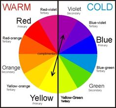understand your colors!