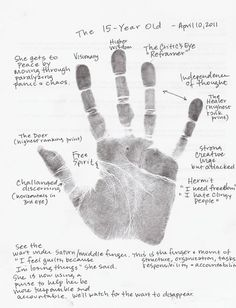 The American Academy of Hand Analysis