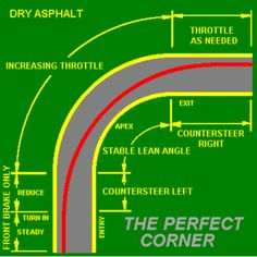 Countersteering - Wikipedia, the free encyclopedia Driving Basics, Driving School, Car Learning, Mini Cooper Custom, Motorcycle Tips, Motorcycle Quotes, Driving Safety, Driving Rules, Speedway Racing