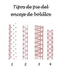 imagen con dibujo de los 4 tipos de pie que hay en el encaje de bolillos