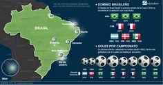 Sedes de la Copa Confederaciones 2013