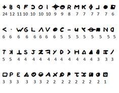 zodiac killer cryptograms | Zodiac Killer Cipher Key ...