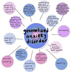 Symptoms of Generalized Anxiety Disorder - anxiety isn't just about feeling anxious. There are many physical effects as well. Health Anxiety, Anxiety Tips, Anxiety Help, Stress And Anxiety, Social Anxiety Symptoms, Things To Help Anxiety, Symptoms Of Depression, Anxiety And Depression, Ptsd