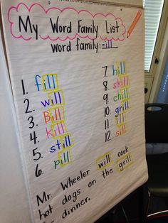 This is NOT Teaching Word Families this is teaching RIME families. Seriously, teachers, word families are related by the root word!