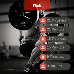 most popular crossfit workouts