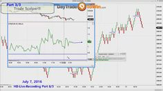 Best binary options trading platform zambia map
