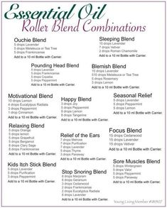 Essential Oil Roller Ball Blends for the Entire Family