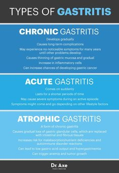 Your Stomach Issues Gastritis Symptoms? Gastritis Symptoms: 4 Natural Treatments for This 'Sick Tummy' Problem - Dr. AxeGastritis Symptoms: 4 Natural Treatments for This 'Sick Tummy' Problem - Dr. Thyroid Problems, Health Problems, Different Types Of Arthritis, Stop Acid Reflux, Heal Cavities, Clinique, Natural Home Remedies, Natural Treatments, Dr Axe