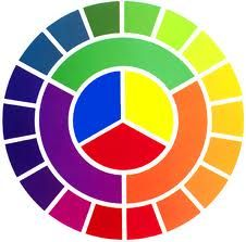 colour wheel chart template - Google Search