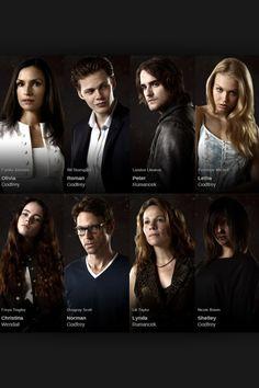 Hemlock Grove characters