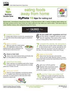 10 Tips for Eating Away from Home #MyPlate #education #nutrition #printables