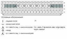 Волнистый узор спицами с описанием схема 81